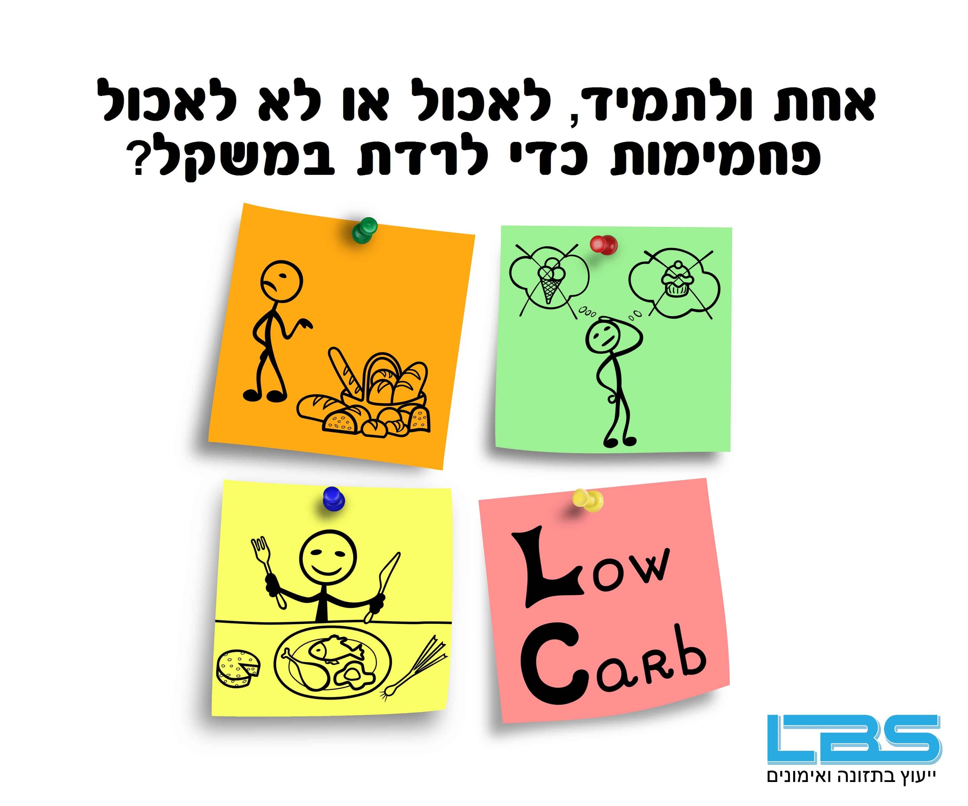 Low carb diet concept illustration on a colorful notes.